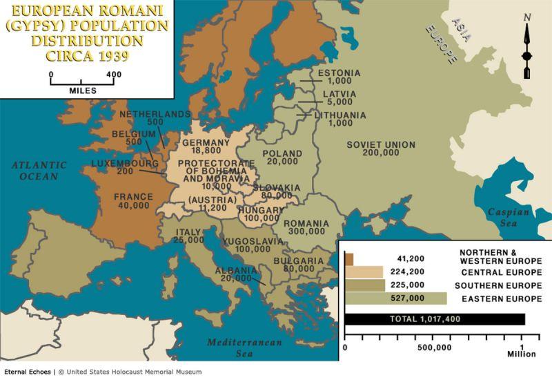 european-romani-population
