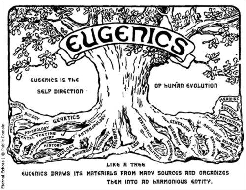 2-2 Logo Eugenics Conference 1921