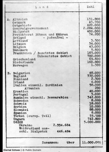 3-4 Wannsee conference